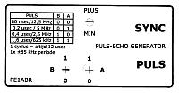 lantestpulse - PE1ABR