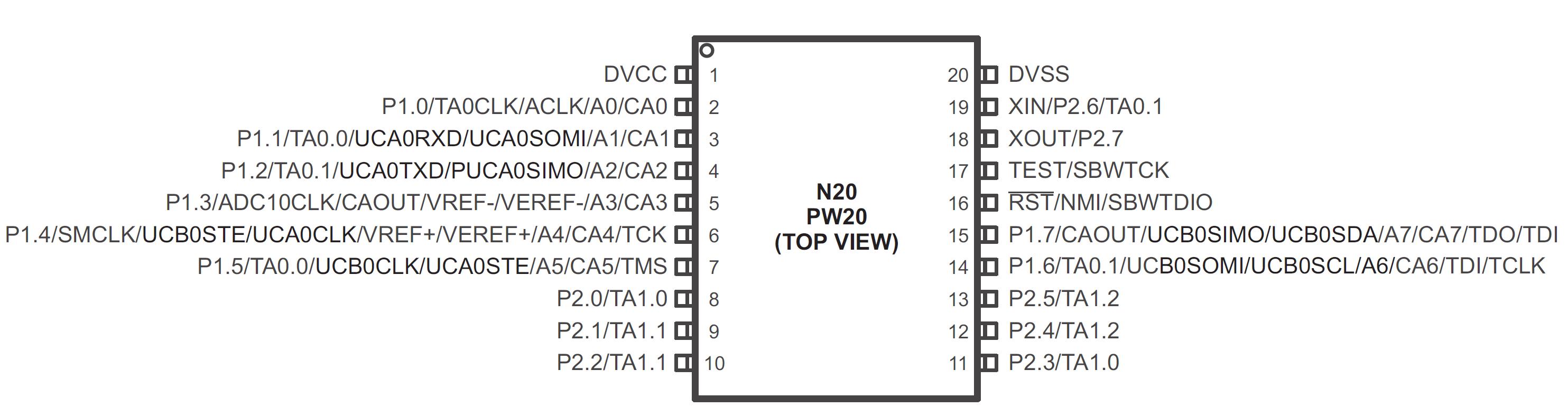 Msp430g2553 msp430g2x53, msp430g2x13 mixed signal microcontroller.